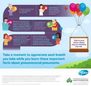 lfnz-pneumococcal-pneumonia-infographic